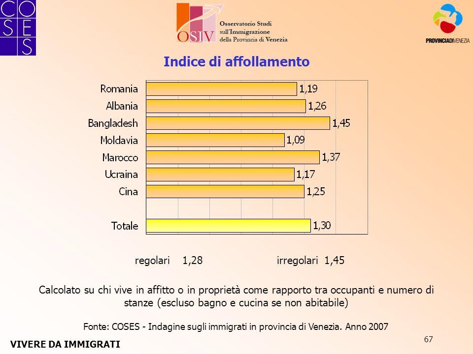 67 Fonte: COSES - Indagine sugli immigrati in provincia di Venezia. Anno 2007 Indice di affollamento regolari1,28irregolari 1,45 Calcolato su chi vive