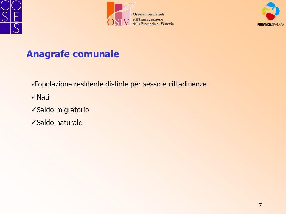 68 Fonte: COSES - Indagine sugli immigrati in provincia di Venezia.