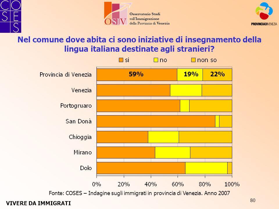 80 Nel comune dove abita ci sono iniziative di insegnamento della lingua italiana destinate agli stranieri? Fonte: COSES – Indagine sugli immigrati in