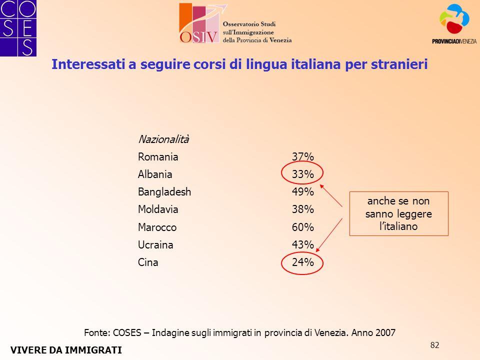82 Interessati a seguire corsi di lingua italiana per stranieri Fonte: COSES – Indagine sugli immigrati in provincia di Venezia. Anno 2007 Nazionalità