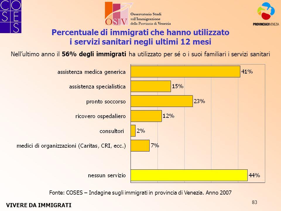 83 Percentuale di immigrati che hanno utilizzato i servizi sanitari negli ultimi 12 mesi Fonte: COSES – Indagine sugli immigrati in provincia di Venez