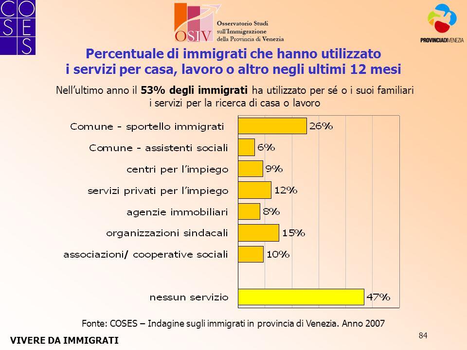 84 Percentuale di immigrati che hanno utilizzato i servizi per casa, lavoro o altro negli ultimi 12 mesi Fonte: COSES – Indagine sugli immigrati in pr