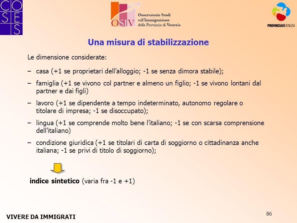 86 Una misura di stabilizzazione Le dimensione considerate: –casa (+1 se proprietari dellalloggio; -1 se senza dimora stabile); –famiglia (+1 se vivon