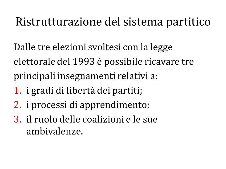 Ristrutturazione del sistema partitico Dalle tre elezioni svoltesi con la legge elettorale del 1993 è possibile ricavare tre principali insegnamenti r
