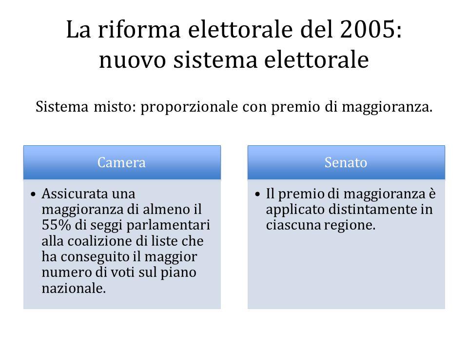 La riforma elettorale del 2005: nuovo sistema elettorale Camera Assicurata una maggioranza di almeno il 55% di seggi parlamentari alla coalizione di l