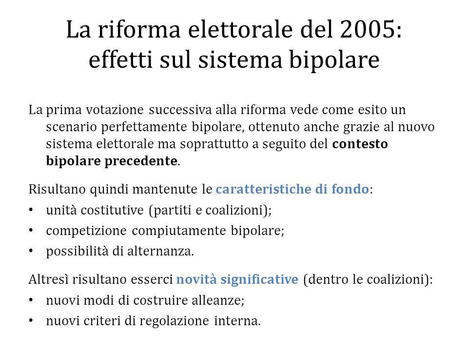 La riforma elettorale del 2005: effetti sul sistema bipolare La prima votazione successiva alla riforma vede come esito un scenario perfettamente bipo