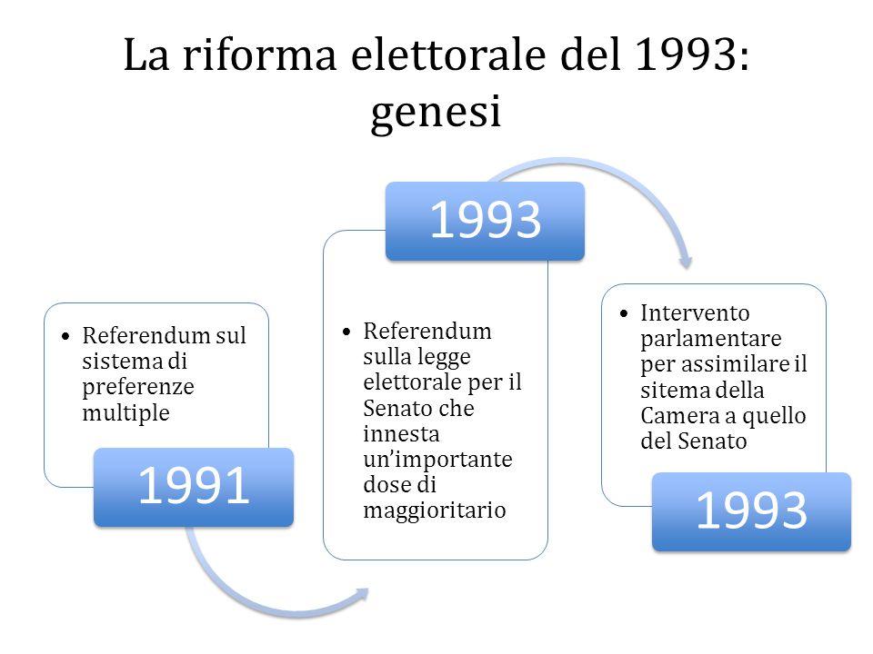 La riforma elettorale del 1993: genesi Referendum sul sistema di preferenze multiple 1991 Referendum sulla legge elettorale per il Senato che innesta