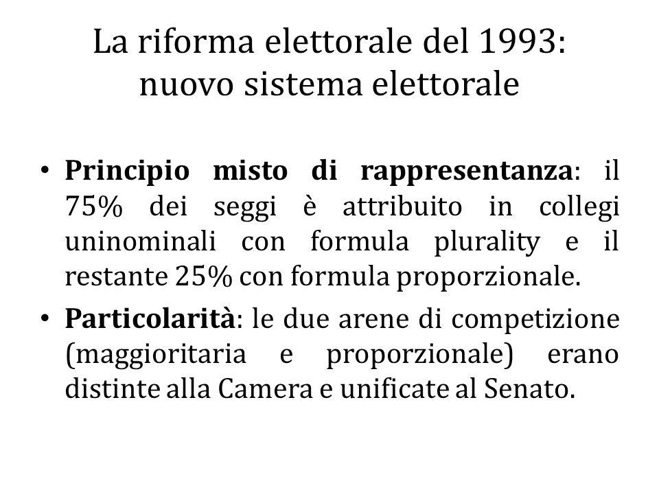 La riforma elettorale del 1993: nuovo sistema elettorale Principio misto di rappresentanza: il 75% dei seggi è attribuito in collegi uninominali con f