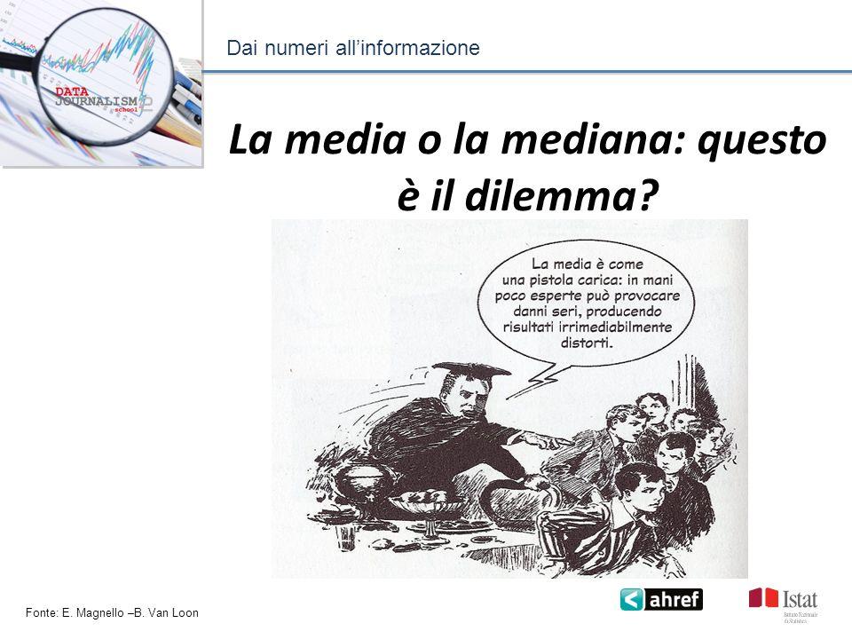 Dai numeri allinformazione La media o la mediana: questo è il dilemma? Fonte: E. Magnello –B. Van Loon