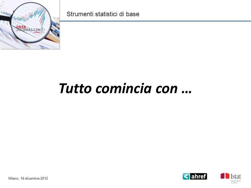 Da numeri alle informazioni Milano, 14-dicembre-2012 Strumenti statistici di base Tutto comincia con …