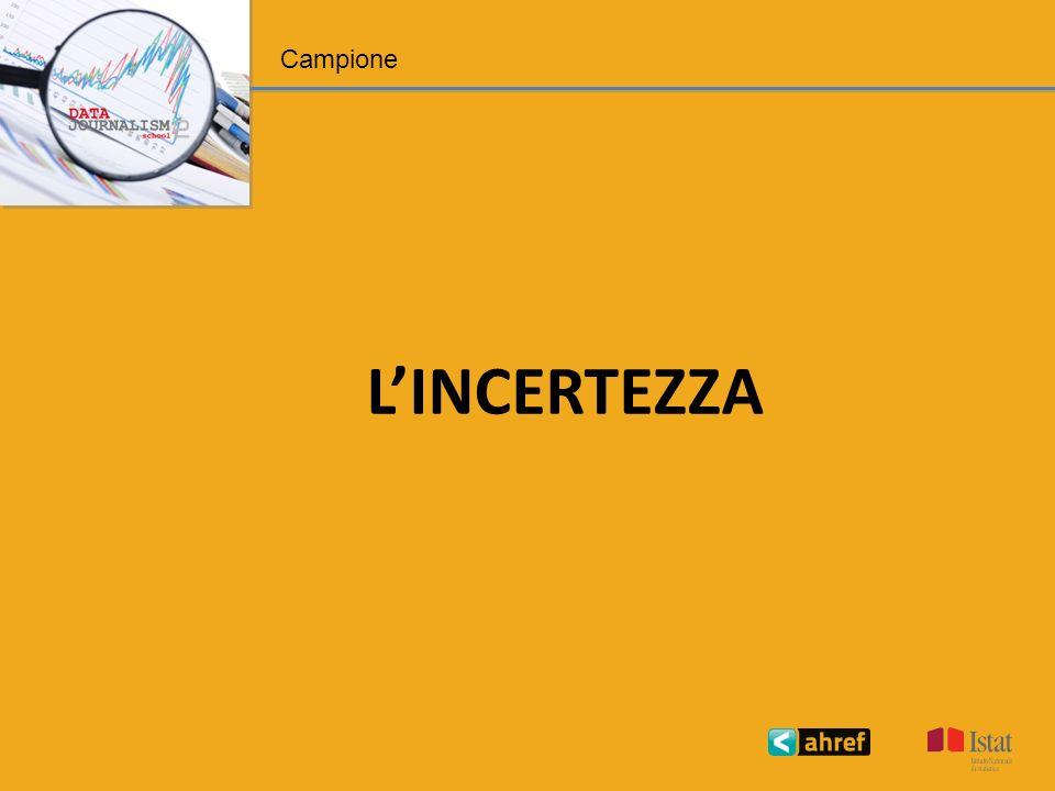 Campione LINCERTEZZA