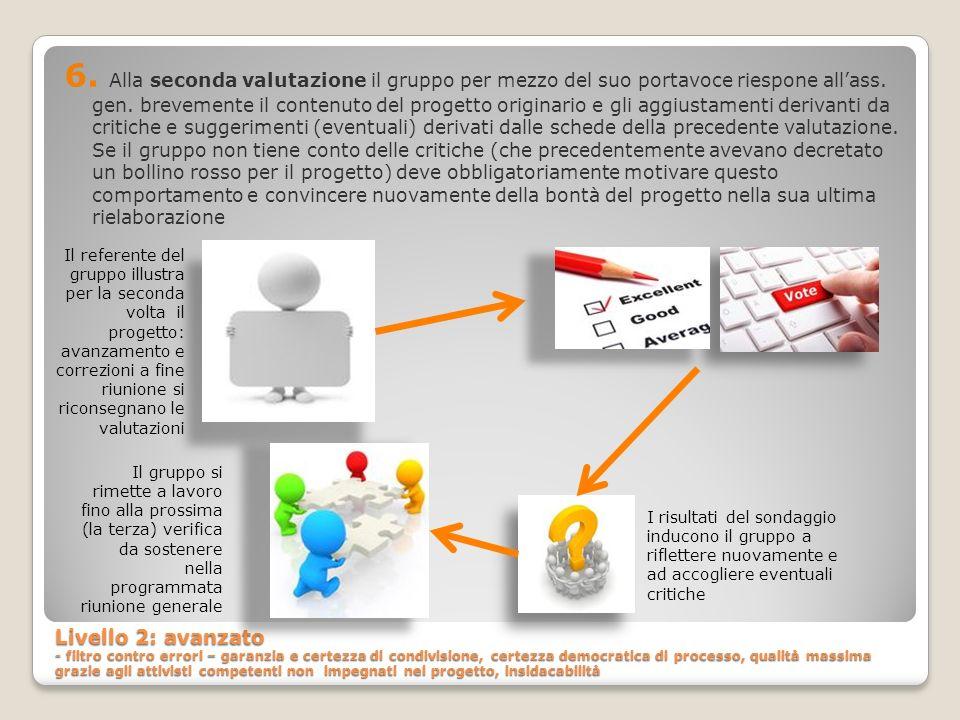 6. Alla seconda valutazione il gruppo per mezzo del suo portavoce riespone allass. gen. brevemente il contenuto del progetto originario e gli aggiusta