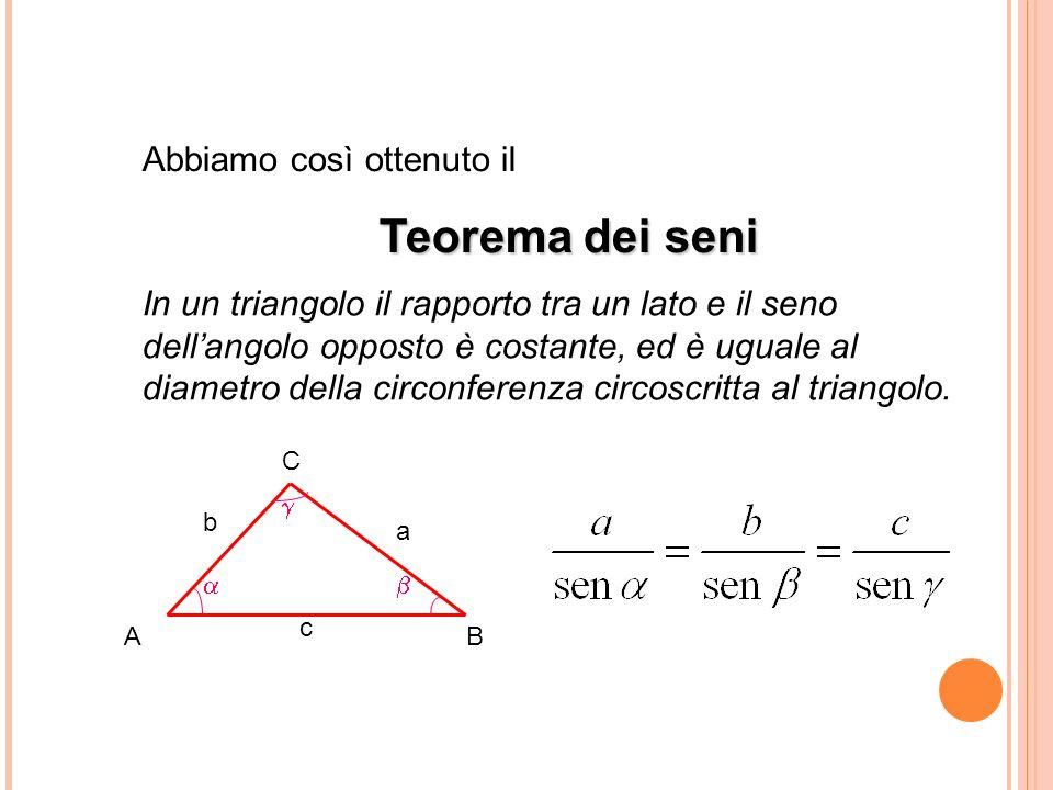 Abbiamo così ottenuto il Teorema dei seni In un triangolo il rapporto tra un lato e il seno dellangolo opposto è costante, ed è uguale al diametro della circonferenza circoscritta al triangolo.