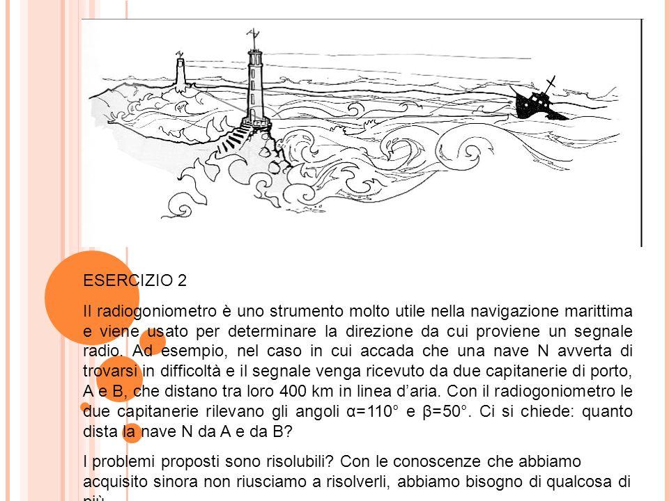 ESERCIZIO 2 Il radiogoniometro è uno strumento molto utile nella navigazione marittima e viene usato per determinare la direzione da cui proviene un segnale radio.