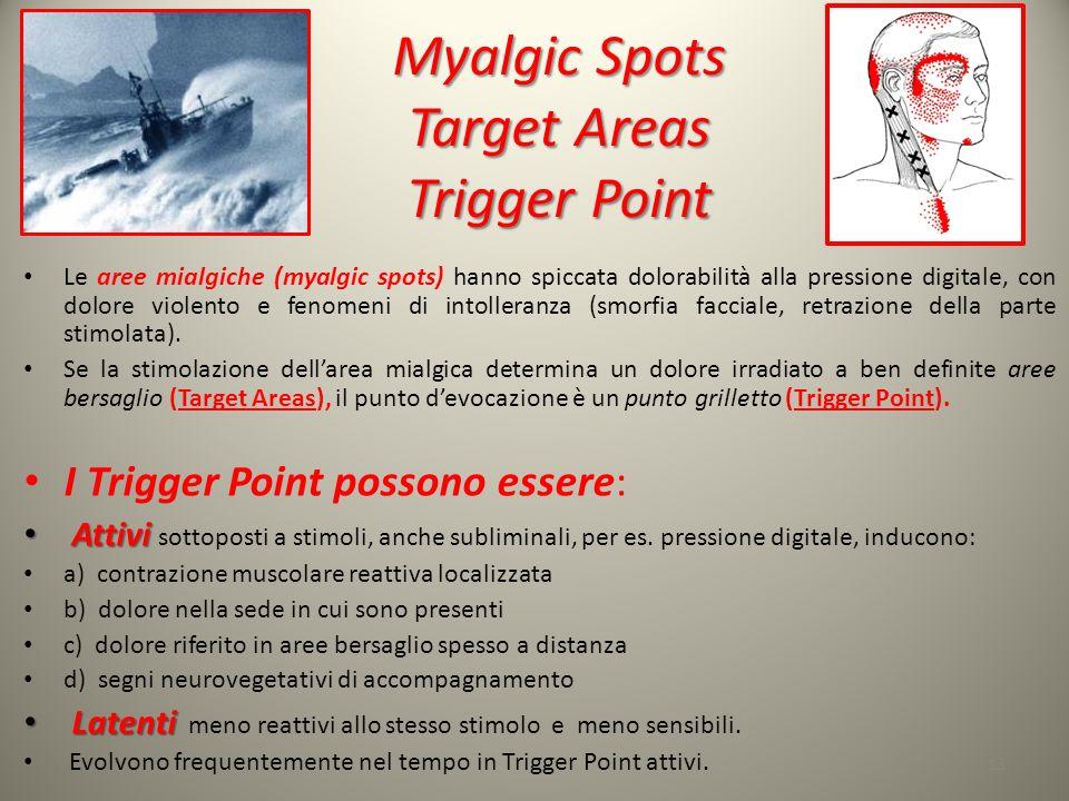 Myalgic Spots Target Areas Trigger Point Myalgic Spots Target Areas Trigger Point Le aree mialgiche (myalgic spots) hanno spiccata dolorabilità alla p