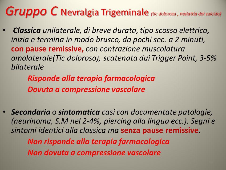 Gruppo C Nevralgia Trigeminale (tic doloroso, malattia del suicida) Classica unilaterale, di breve durata, tipo scossa elettrica, inizia e termina in