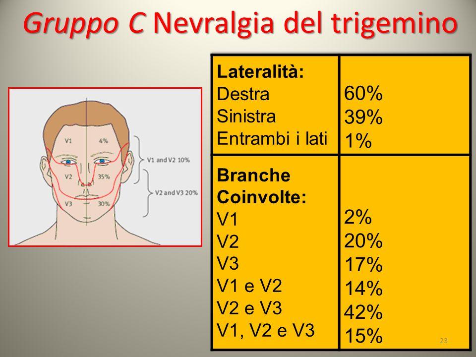 Gruppo C Nevralgia del trigemino 23