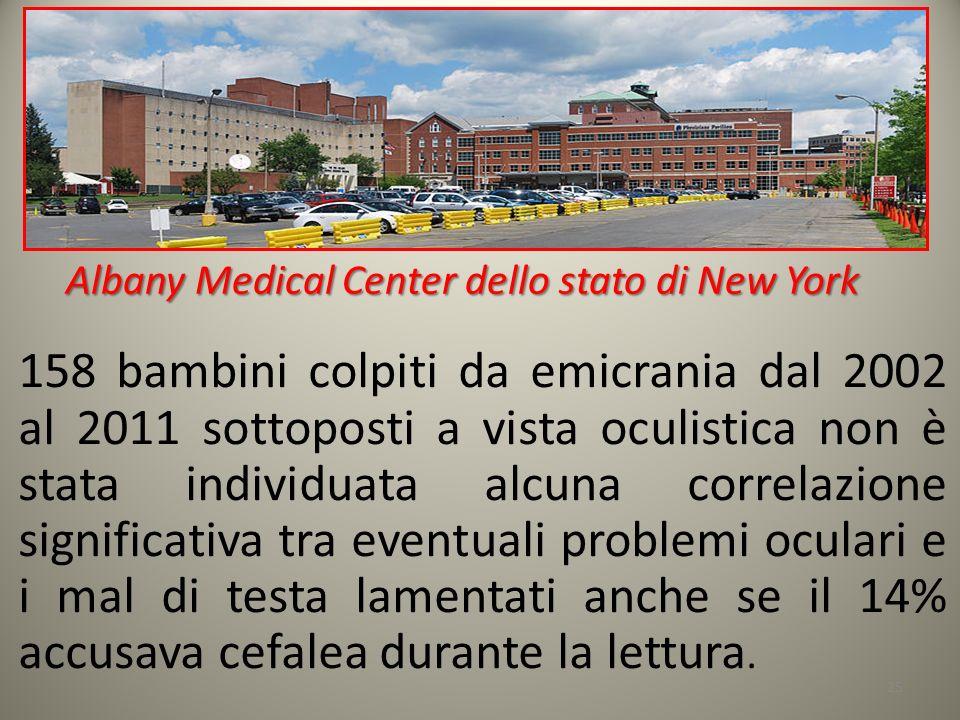 Albany Medical Center dello stato di New York 158 bambini colpiti da emicrania dal 2002 al 2011 sottoposti a vista oculistica non è stata individuata