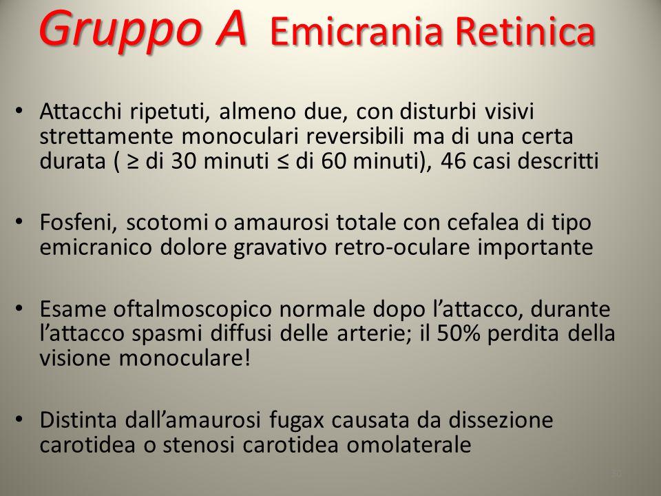 Gruppo A Emicrania Retinica Attacchi ripetuti, almeno due, con disturbi visivi strettamente monoculari reversibili ma di una certa durata ( di 30 minu