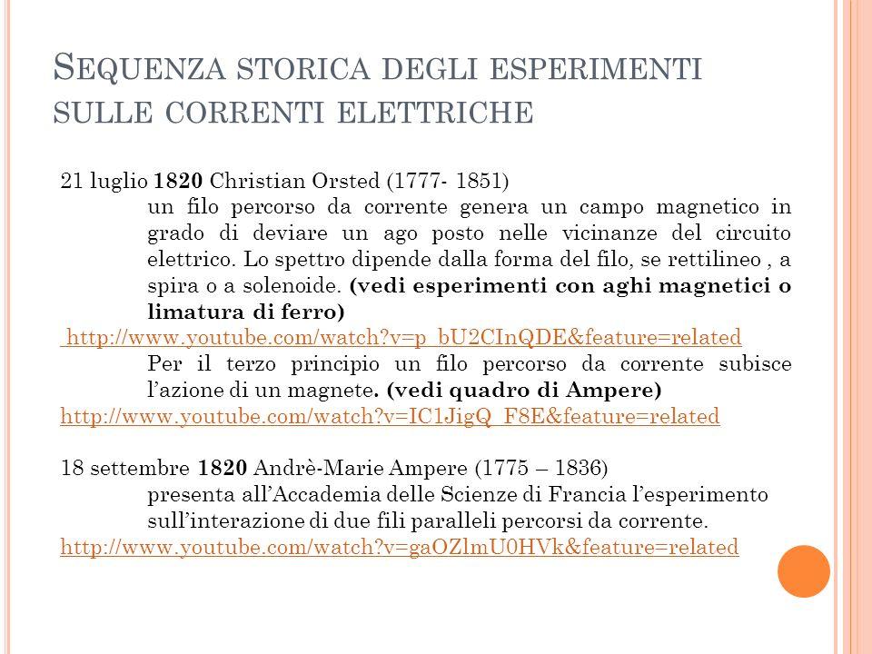S EQUENZA STORICA DEGLI ESPERIMENTI SULLE CORRENTI ELETTRICHE 21 luglio 1820 Christian Orsted (1777- 1851) un filo percorso da corrente genera un campo magnetico in grado di deviare un ago posto nelle vicinanze del circuito elettrico.