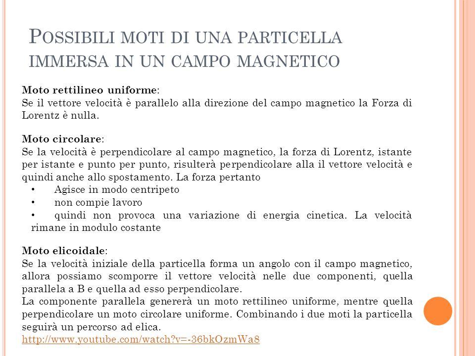 P OSSIBILI MOTI DI UNA PARTICELLA IMMERSA IN UN CAMPO MAGNETICO Moto rettilineo uniforme : Se il vettore velocità è parallelo alla direzione del campo magnetico la Forza di Lorentz è nulla.