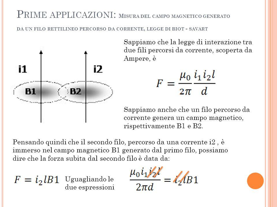 P RIME APPLICAZIONI : M ISURA DEL CAMPO MAGNETICO GENERATO DA UN FILO RETTILINEO PERCORSO DA CORRENTE, LEGGE DI BIOT - SAVART Sappiamo che la legge di interazione tra due fili percorsi da corrente, scoperta da Ampere, è Sappiamo anche che un filo percorso da corrente genera un campo magnetico, rispettivamente B1 e B2.