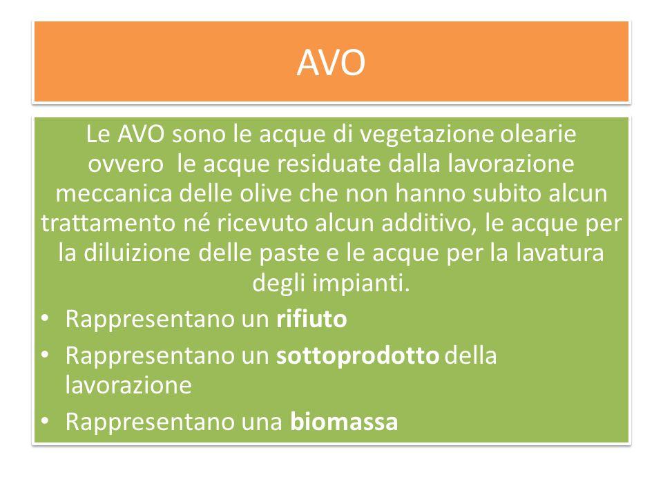 AVO Le AVO sono le acque di vegetazione olearie ovvero le acque residuate dalla lavorazione meccanica delle olive che non hanno subito alcun trattamen