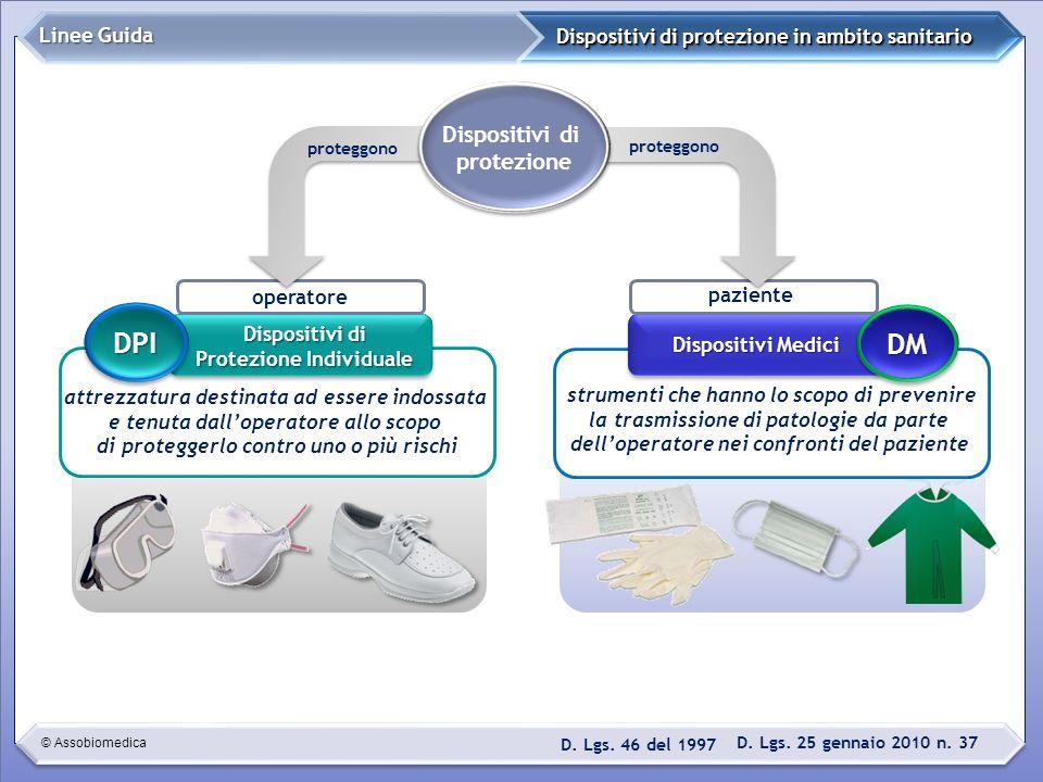 © Assobiomedica Dispositivi di protezione in ambito sanitario Linee Guida strumenti che hanno lo scopo di prevenire la trasmissione di patologie da pa