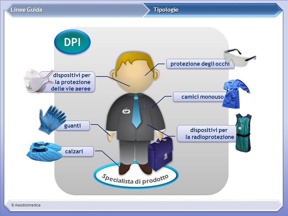 © Assobiomedica Tipologie Linee Guida DPI guanti protezione degli occhi camici monouso dispositivi per la radioprotezione dispositivi per la radioprot