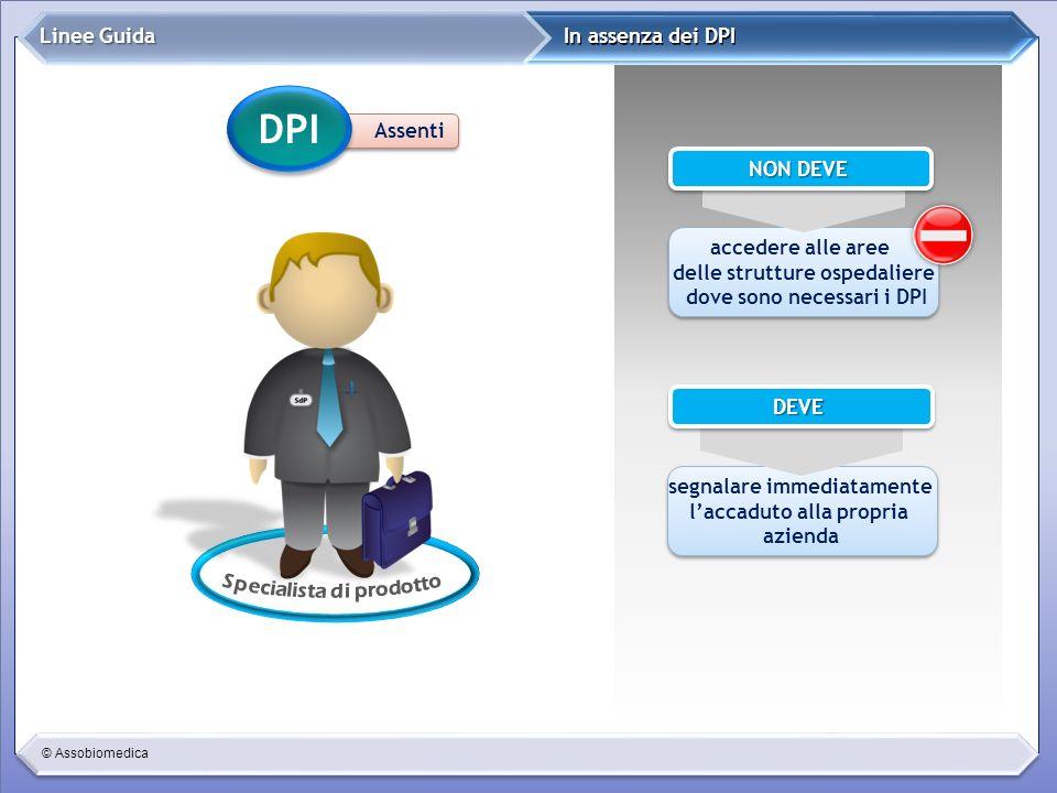 © Assobiomedica Assenti In assenza dei DPI Linee Guida DPI accedere alle aree delle strutture ospedaliere dove sono necessari i DPI accedere alle aree