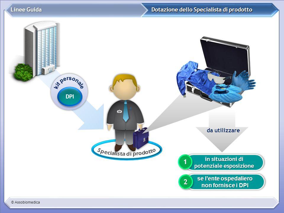 © Assobiomedica Dotazione dello Specialista di prodotto Linee Guida DPI da utilizzare in situazioni di potenziale esposizione 11 se lente ospedaliero