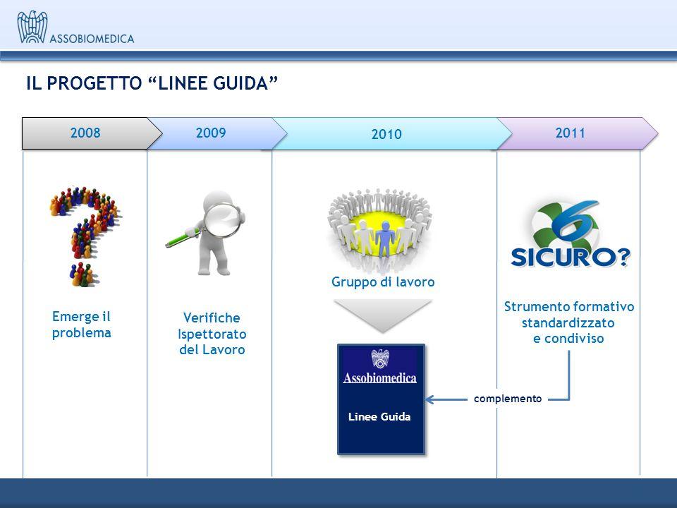 Gruppo di lavoro Emerge il problema Verifiche Ispettorato del Lavoro Strumento formativo standardizzato e condiviso Linee Guida 2011 2010 20092008 com