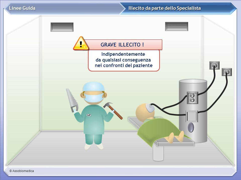 © Assobiomedica Illecito da parte dello Specialista Linee Guida Indipendentemente da qualsiasi conseguenza nei confronti del paziente GRAVE ILLECITO !
