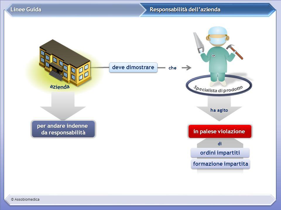 © Assobiomedica ordini impartiti di formazione impartita ha agito in palese violazione che deve dimostrare Responsabilità dellazienda Linee Guida per