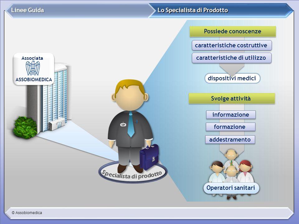 © Assobiomedica Lo Specialista di Prodotto Linee Guida dispositivi medici caratteristiche costruttive caratteristiche di utilizzo Possiede conoscenze