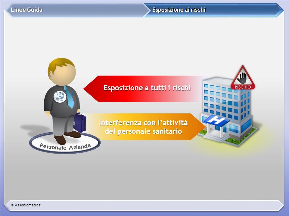 © Assobiomedica Esposizione a tutti i rischi Esposizione ai rischi Linee Guida Interferenza con lattività del personale sanitario