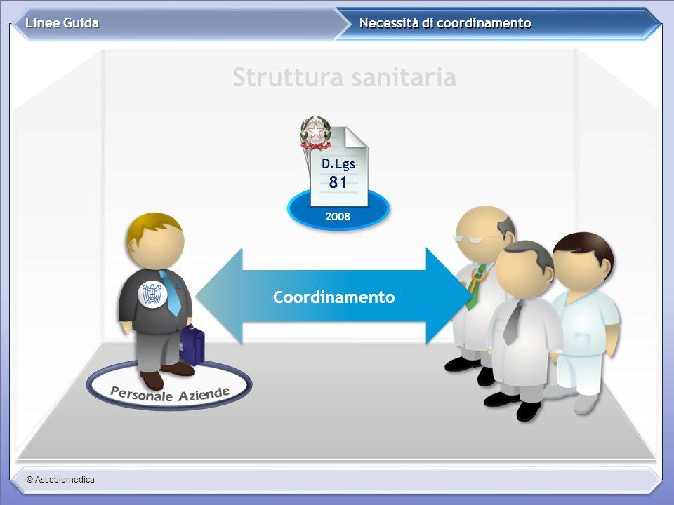© Assobiomedica Necessità di coordinamento Linee Guida Struttura sanitaria 2008 D.Lgs 81 Coordinamento