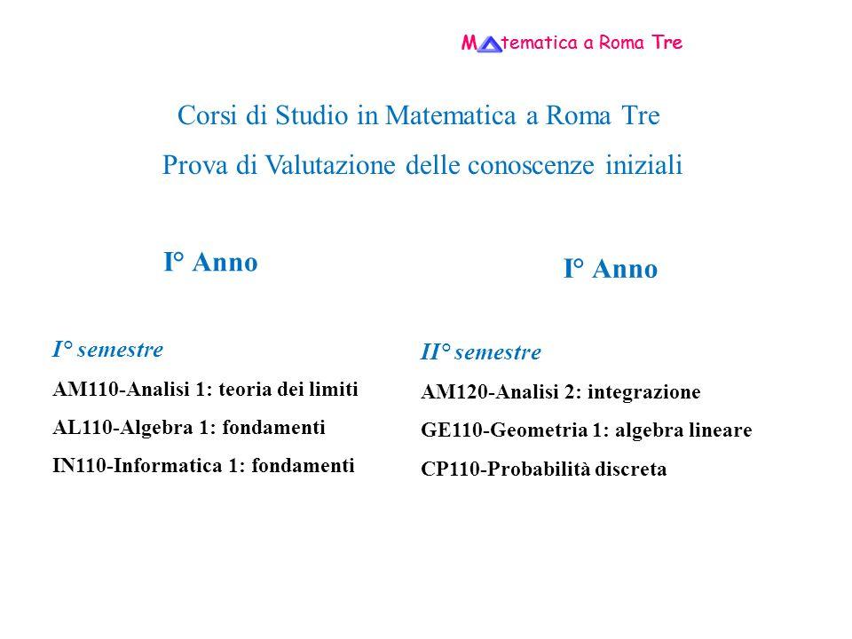 Corsi di Studio in Matematica a Roma Tre M tematica a Roma Tre Prova di Valutazione delle conoscenze iniziali I° Anno I° semestre AM110-Analisi 1: teoria dei limiti AL110-Algebra 1: fondamenti IN110-Informatica 1: fondamenti I° Anno II° semestre AM120-Analisi 2: integrazione GE110-Geometria 1: algebra lineare CP110-Probabilità discreta