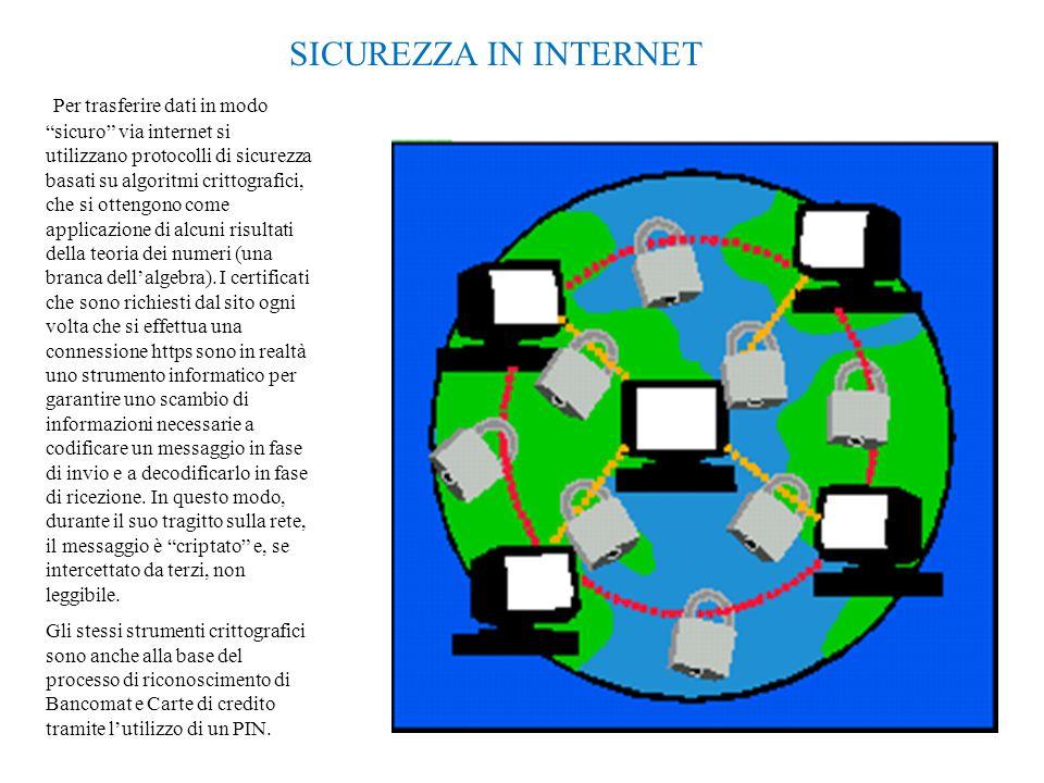 5 Per trasferire dati in modo sicuro via internet si utilizzano protocolli di sicurezza basati su algoritmi crittografici, che si ottengono come applicazione di alcuni risultati della teoria dei numeri (una branca dellalgebra).