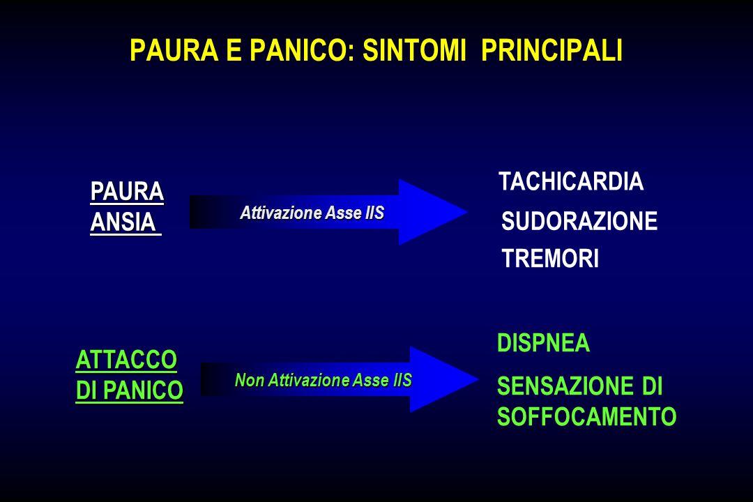 Giampaolo Perna & Giuseppe Guerriero Dipartimento di Neuroscienze Cliniche, Casa di Cura San Benedetto Menni, Albese con Cassano (Como) Centro Europeo