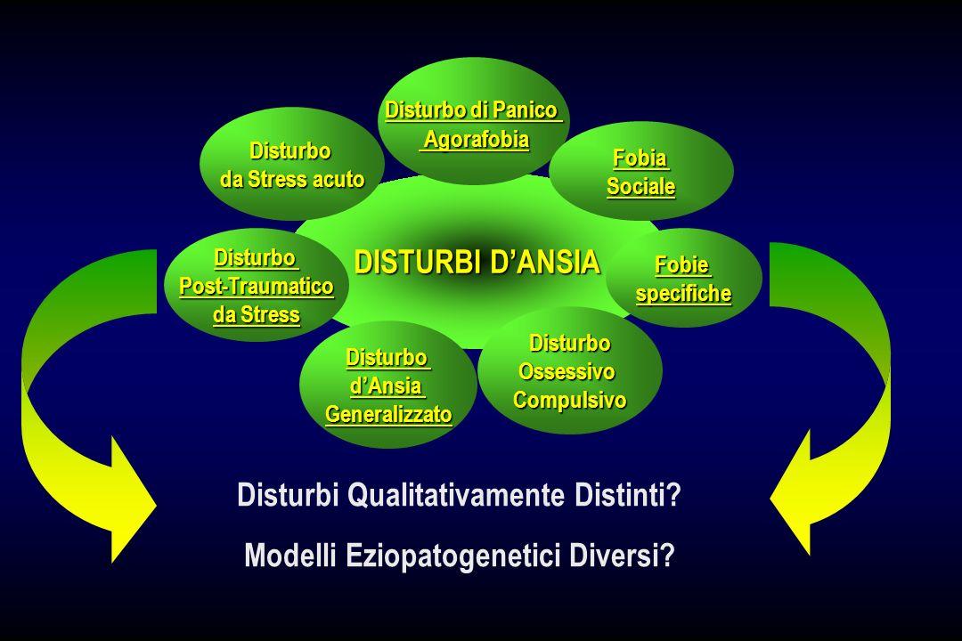 DISTURBI DANSIA: MODELLI EZIOPATOGENETICI