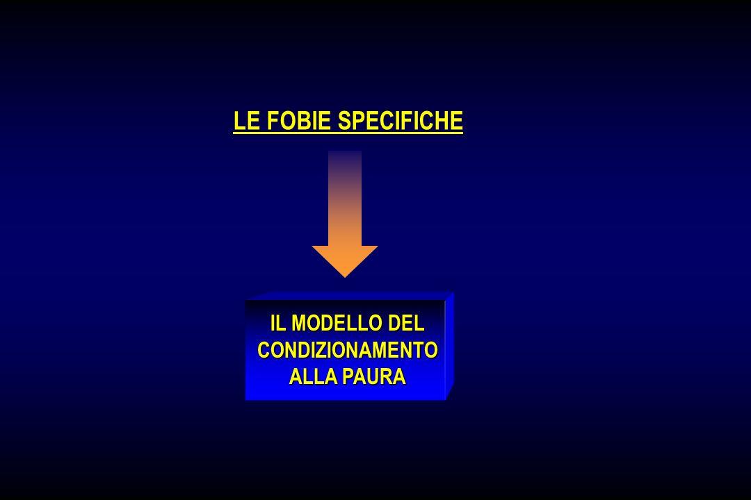 LE FOBIE SPECIFICHE PAURAESAGERATAIMMOTIVATA