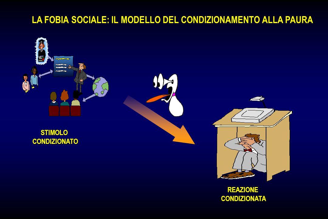 IL MODELLO DEI COMPORTAMENTI EMOTIVI IL MODELLO DEL CONDIZIONAMENTO ALLA PAURA