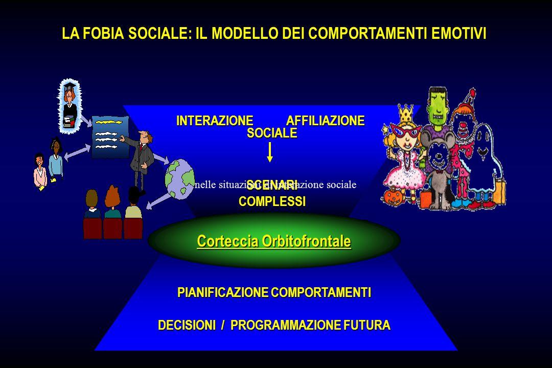 LA FOBIA SOCIALE: IL MODELLO DEL CONDIZIONAMENTO ALLA PAURA STIMOLOCONDIZIONATO REAZIONECONDIZIONATA