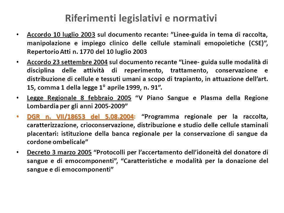 Riferimenti legislativi e normativi Accordo 10 luglio 2003 sul documento recante: Linee-guida in tema di raccolta, manipolazione e impiego clinico delle cellule staminali emopoietiche (CSE), Repertorio Atti n.