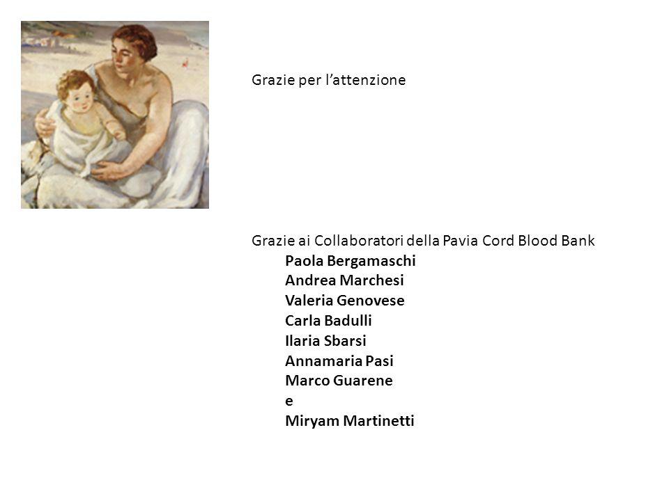 Grazie per lattenzione Grazie ai Collaboratori della Pavia Cord Blood Bank Paola Bergamaschi Andrea Marchesi Valeria Genovese Carla Badulli Ilaria Sba