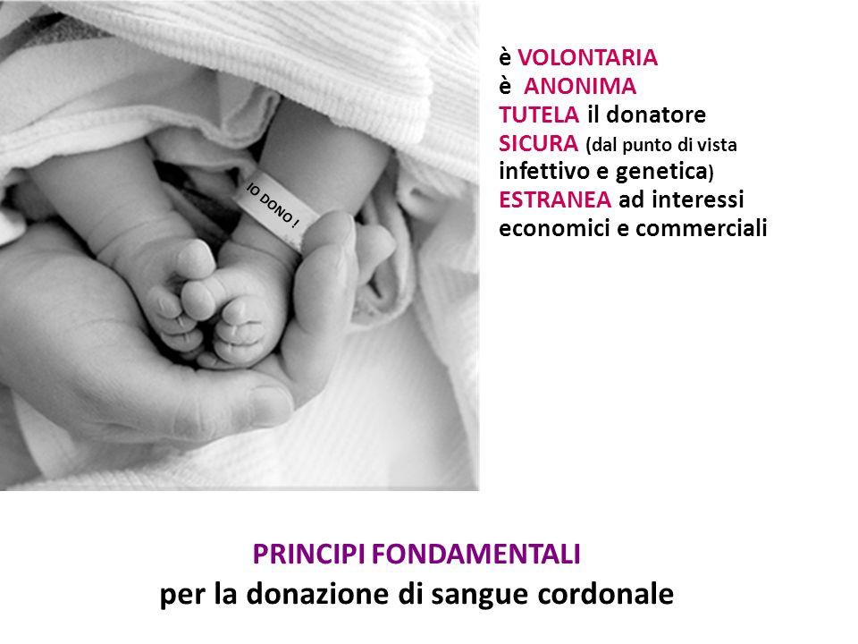 PRINCIPI FONDAMENTALI per la donazione di sangue cordonale è VOLONTARIA è ANONIMA TUTELA il donatore SICURA (dal punto di vista infettivo e genetica ) ESTRANEA ad interessi economici e commerciali IO DONO !
