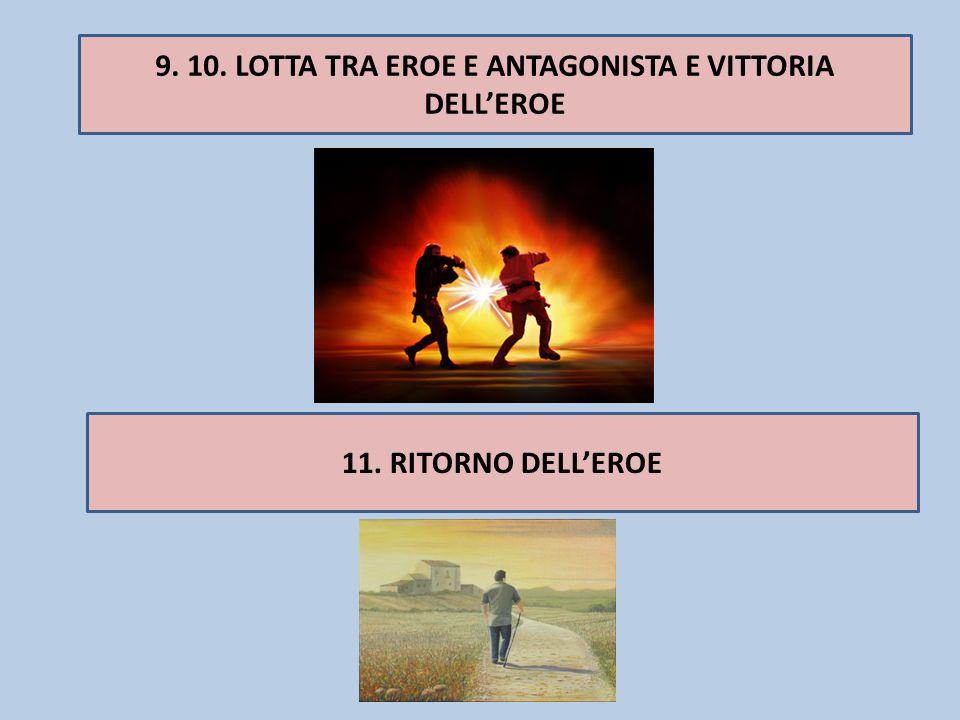 9. 10. LOTTA TRA EROE E ANTAGONISTA E VITTORIA DELLEROE 11. RITORNO DELLEROE