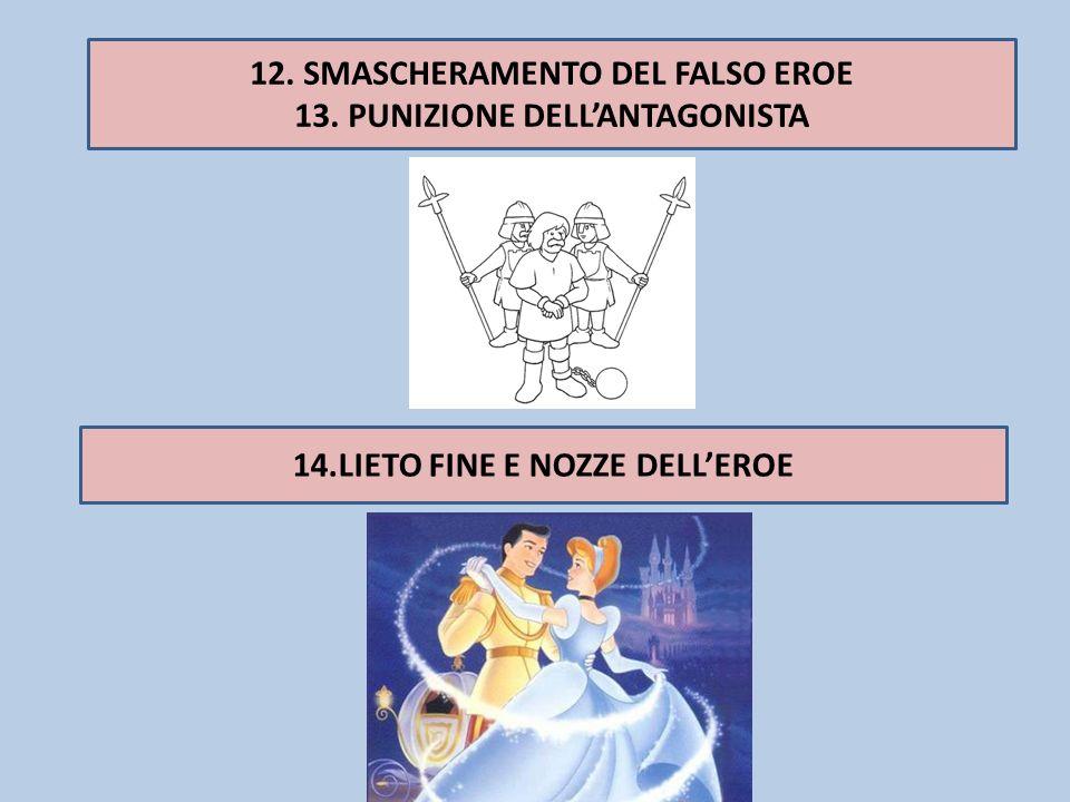 12. SMASCHERAMENTO DEL FALSO EROE 13. PUNIZIONE DELLANTAGONISTA 14.LIETO FINE E NOZZE DELLEROE