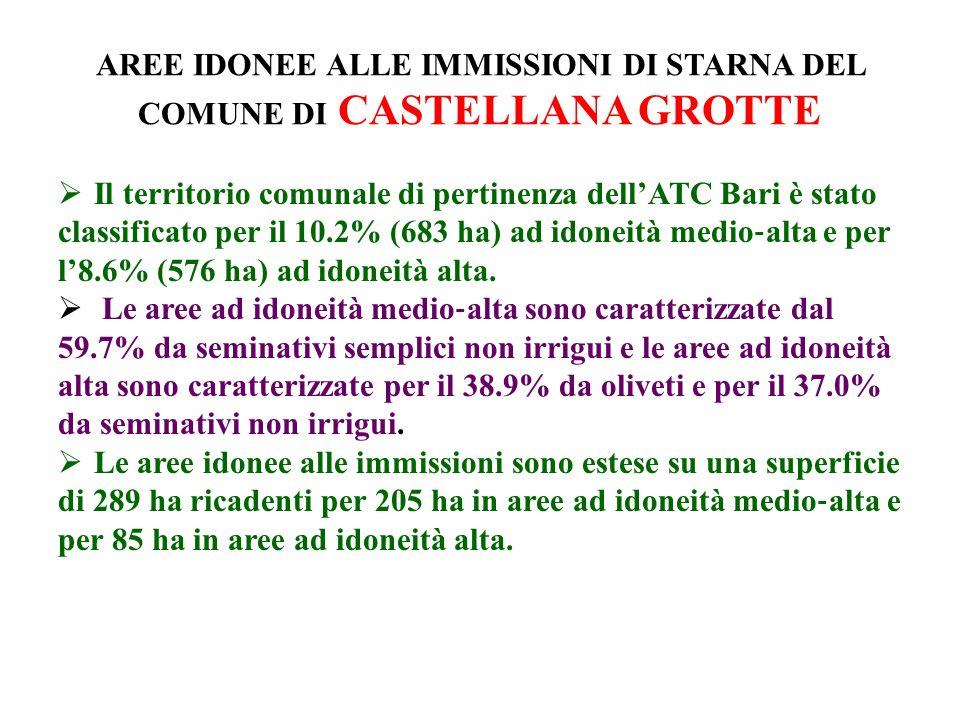 AREE IDONEE ALLE IMMISSIONI DI STARNA DEL COMUNE DI CASTELLANA GROTTE Il territorio comunale di pertinenza dellATC Bari è stato classificato per il 10.2% (683 ha) ad idoneità medio alta e per l8.6% (576 ha) ad idoneità alta.